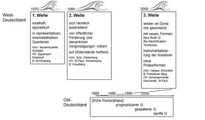 deutschland forschung und entwicklung